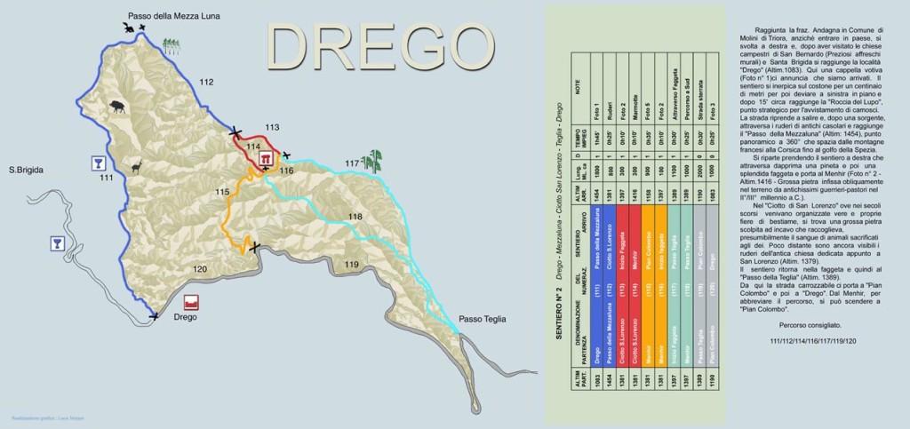 Sentiero Drego